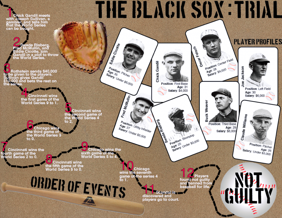 black-sox-trial